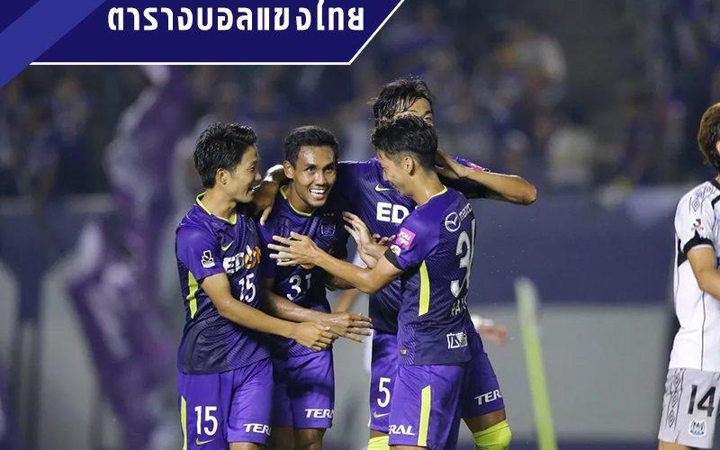 ตารางบอลแข้งไทย